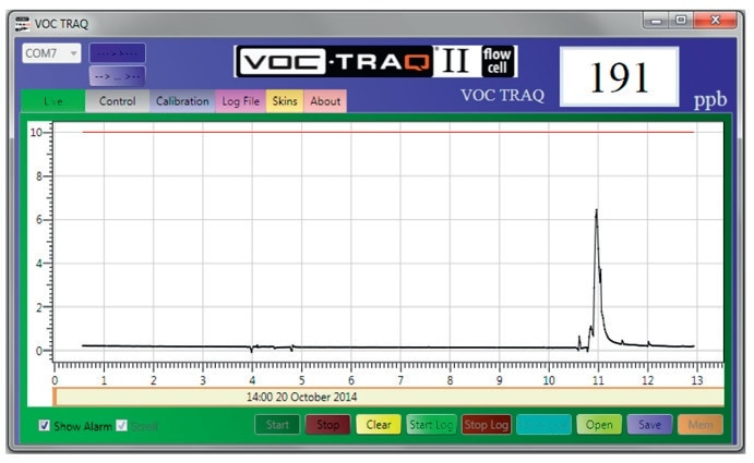 VOC-TRAQ II Flow Cell software