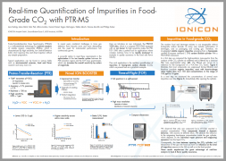Pittcon 2017 poster: Real-time Quantification of Impurities in Food-Grade CO2 with PTR-MS.
