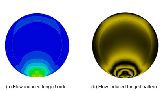Plastic Injection molded simulation for optical lens
