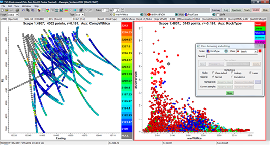 The TSG Scatter Screen. Here is a spatial Easting vs. Depth plot showing about 40 drill holes together with a scatter plot of two spectral indices calculated from the spectral data. Each circle represents a sample point. The Lasso function is illustrated here, where a cluster of sample points have been lassoed in the scatter plot and their spatial positions in the Easting vs. Depth plot are highlighted.