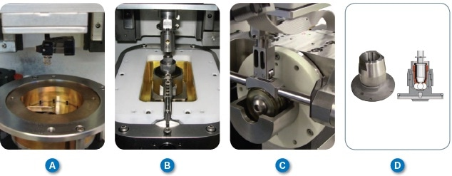 Lower drive and modules for lubricant test: (a) Rotary Module, (b) Linear-Reciprocating Module, (c) Block-on-Ring Module, and (d) 4-Ball Module.