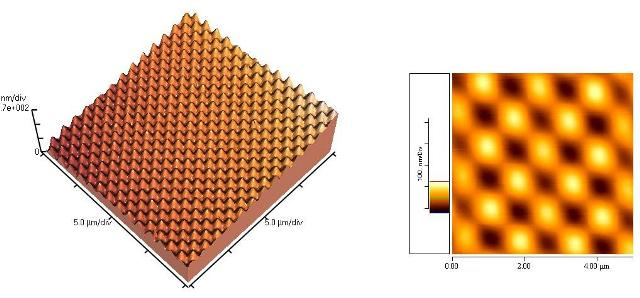 AFM images in 3D and 2D representations