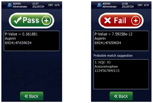 "Screen shots of an identification ""Pass"" for Aspirin showing p-value = 0.161881 (left) and a identification ""Fail"" (right) for Aspirin showing a p-value of 7.59258 x 10-12 using the NanoRam (B&W Tek, USA) in the identification mode."