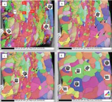 a, b and c) EBSD IPF Z maps with insets showing the 3D view of crystal orientations and location of original grains and d) final grain with their respective 3D views.