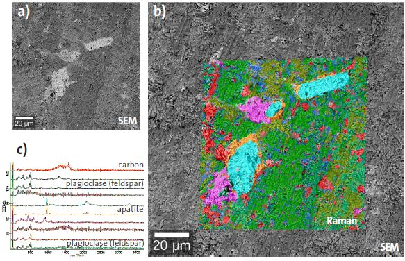 a) SEM Image of a geological diorite sample b) SEM image overlaid with the Raman image. c) The corresponding color- coded Raman spectra display each molecular component of the sample.
