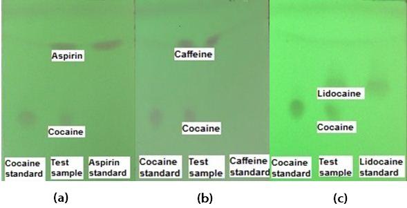 Aspirin Stability - pharmaHUB