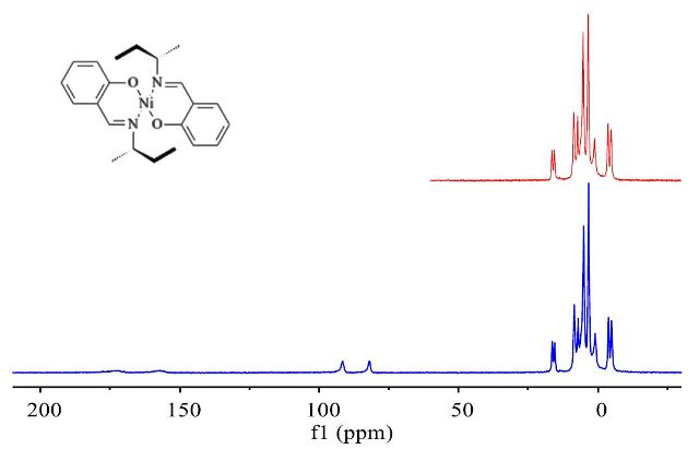 Nmr Spectroscopy Using Paramagnetic Samples