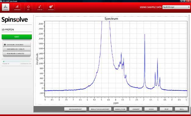 NMR spectrum apple juice after undergoing wild fermentation.