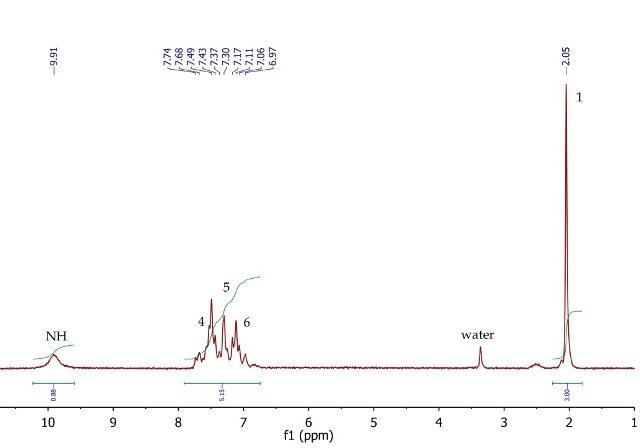 synthesis of p nitro acetanilide Synthesis of p-nitroacetanilide from acetanilide 12 sep 2015 this is another lab report dug up from the archives of lab reports for the fun of it.