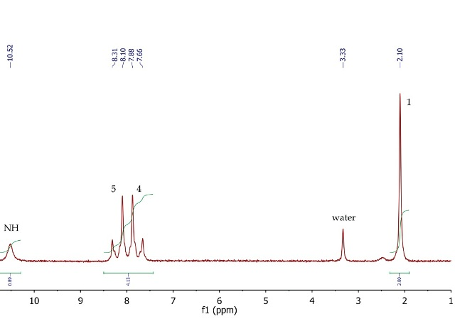 An Introduction To The Synthesis Of P Nitroaniline Via A