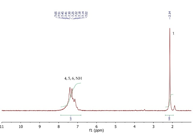 acetinalide report Record the melting point of the solid , the solid/acetanilide mix, and the  date of  experiment: date report submitted title: purpose: a brief.