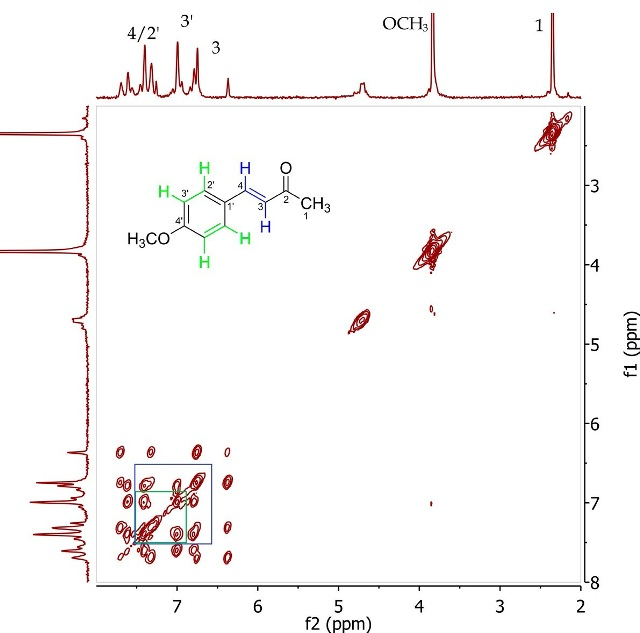 4Methoxybenzaldehyde  C8H8O2  PubChem