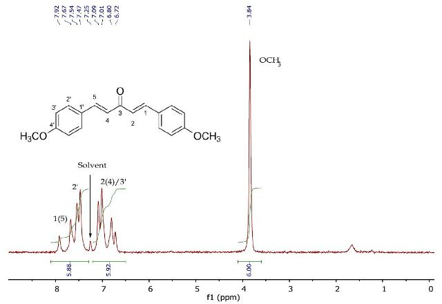 1H NMR spectrum of 1,5-bis(4