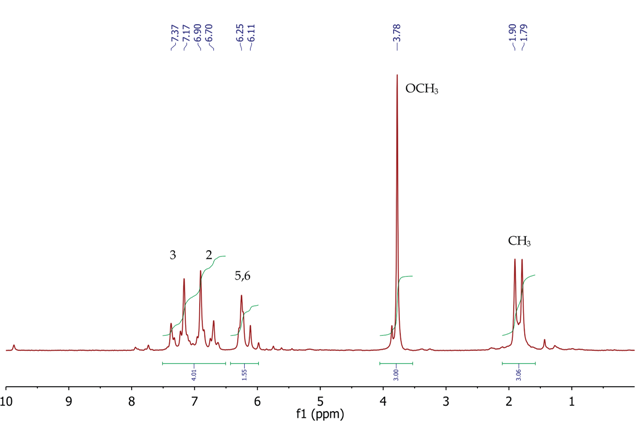 1H NMR spectrum of trans-anethole, CDCl3