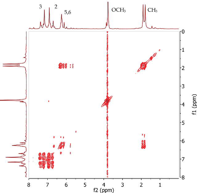 COSY spectrum of trans-anethole, CDCI3