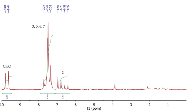 1H NMR spectrum of trans-cinnamaidehyde, CDCI3.