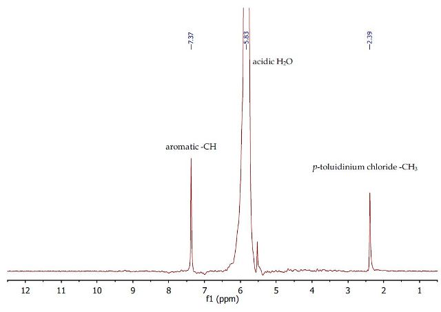 1H NMR spectrum of the first aqueous layer containing p- toluidinium chloride