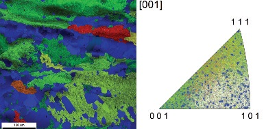Grain orientation spread map of partially recrystallised steel with corresponding colour-highlighted IPF plot.