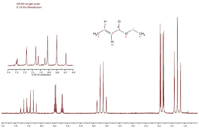 Proton spectrum of 5% Ethyl crotonate in CDCl3