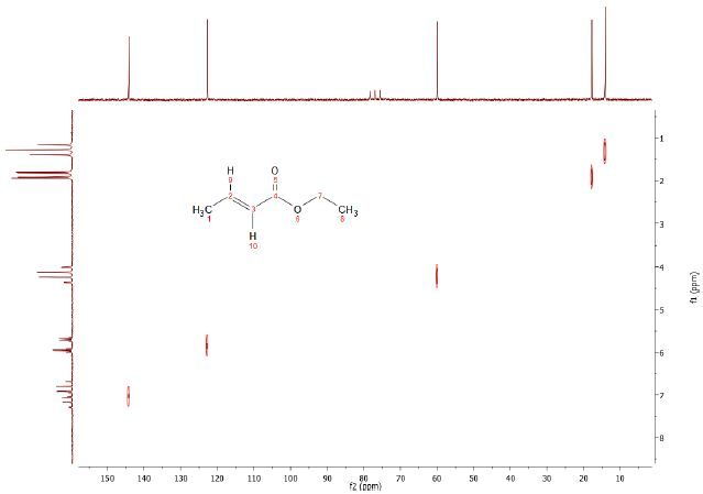 C13-H1 Heteronuclear Correlation (HETCOR) of 5% Ethyl crotonate in CDCl3.
