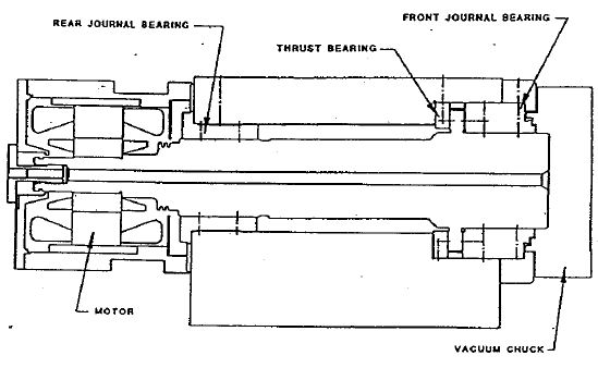 Air bearing spindle