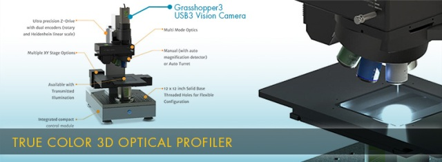 The Zeta-20 3D Optical Profiler Uses the Grasshopper3 USB3 Vision