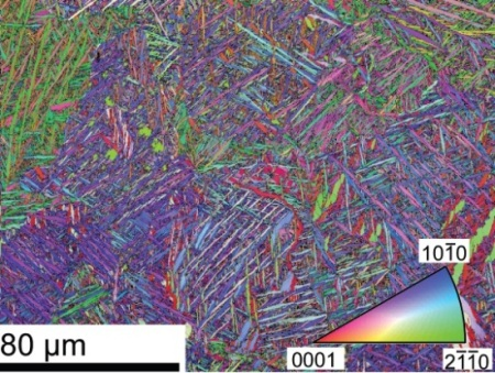 EBSD orientation map across the cross-section of selective laser melting (SLM) deposited titanium showing lath and packet microstructure with no significant preferred orientation.