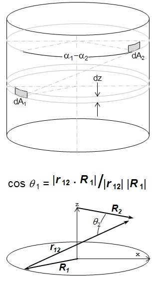 Cylindrical Geometry for Integration.