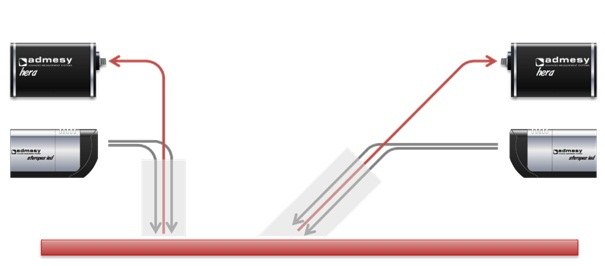Principle of 0º reflective probe setup (left) and 45º probe (right)