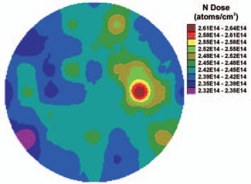 A 49-point oxynitride thickness map from the whole of a 300mm wafer.