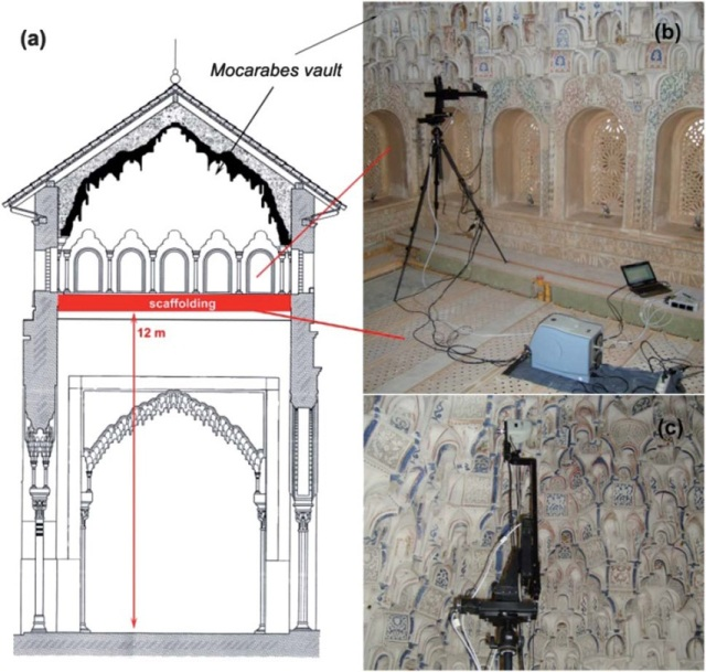 a. Schematic of a vertical section of one vault in the Hall of the Kings with height of the scaffold holding instrumentation marked. b. Complete Raman instrument on top of the scaffolding and c. Details of the microscope probe on tripod. (Reproduced with permission of The Royal Society of Chemistry)