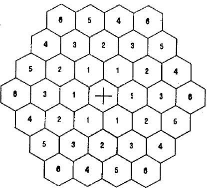 Keck Primary Miror Tessellation