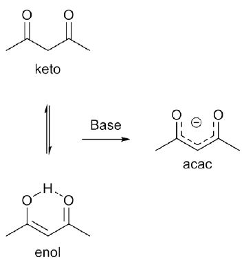 Keto-enol equilibrium of acetylacetone and formation of acetylacetonate anion.