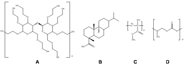 Chemical structure representations of binder materials for pastes. A: hydroxyethyl cellulose, B: a rosinate, C: an acrylic, D: polypropylene carbonate.