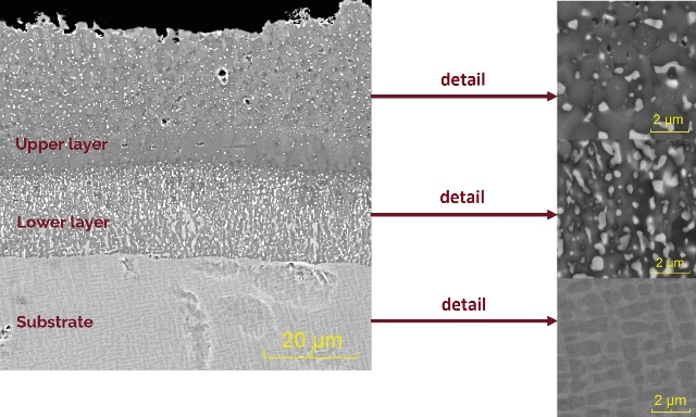 Cross sectional micrograph (4Q BSE detector) of silicon enriched nickel aluminide diffusion coating formed on Inconel 713LC substrate (SEM).