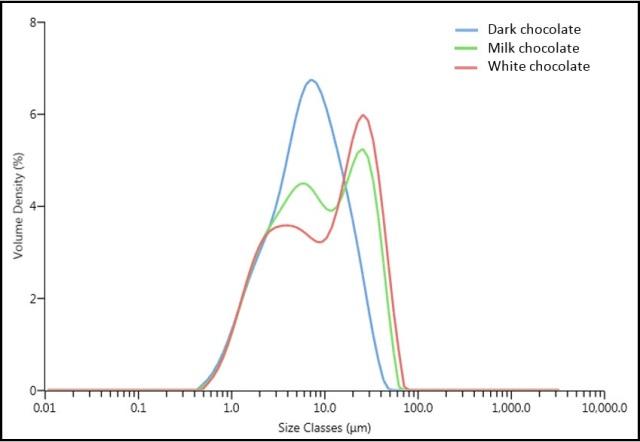 malvern particle size analyzer pdf