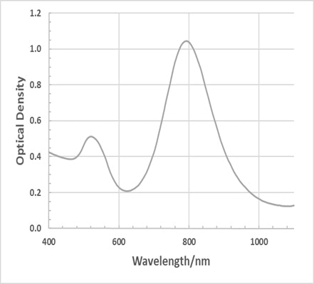 Gold Gemini Nanorods, CTAB Free (Wavelength 800 nm)