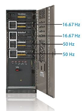 Dual-frequency UPS converter.