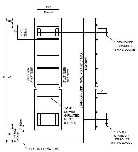 Using Strongwell S Safrail Fiberglass To Design Ladders