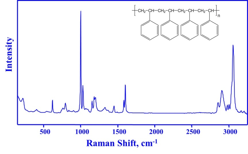 Raman Spectroscopy of Styrene and Polystyrene