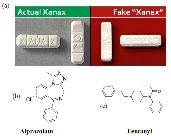 xanax effects on reproductive system