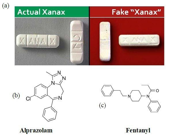 xanax forms alprazolam xanax 2 mg tablets