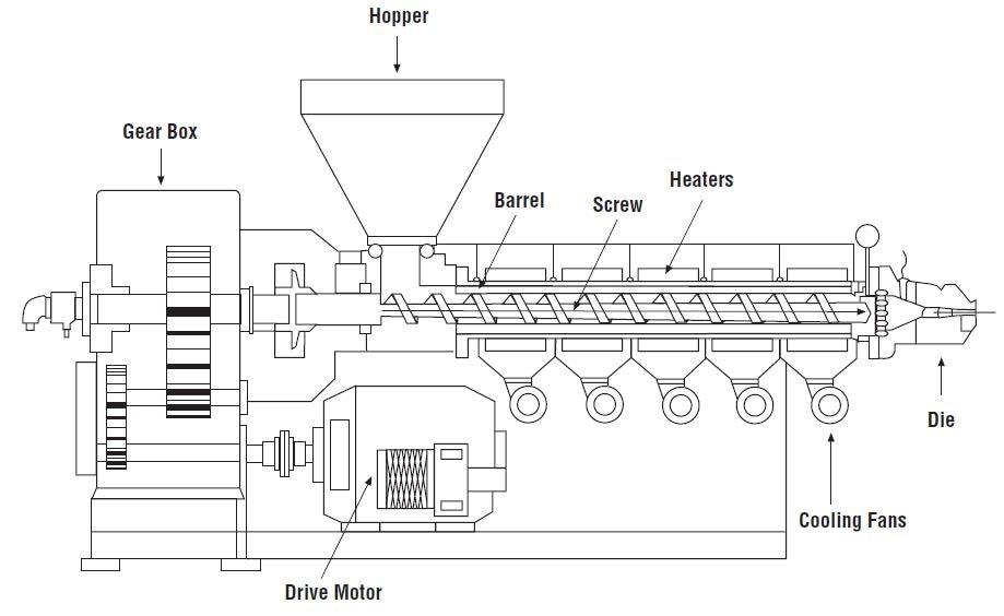 How Motor Units Work pics