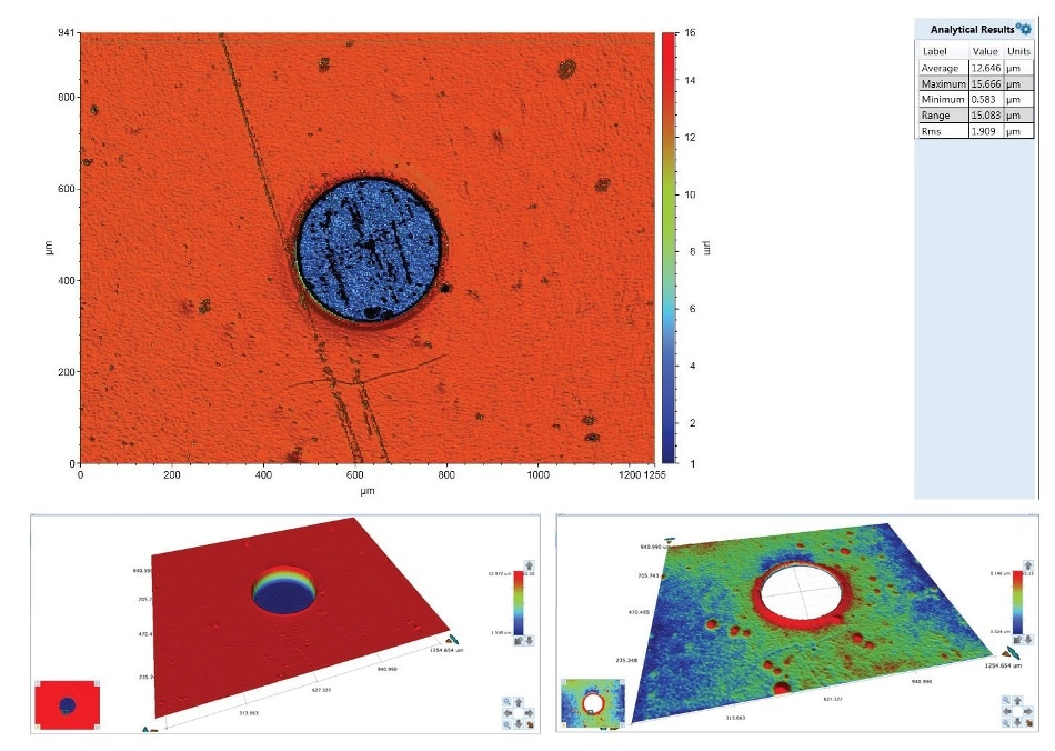 Film measurement analysis incorporating top and bottom surfaces.