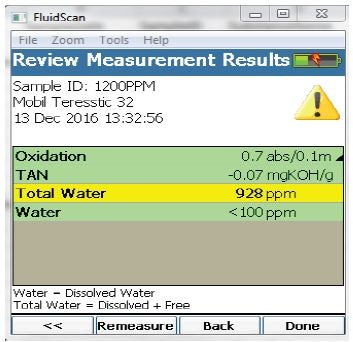 FluidScan measurement result for a turbine oil with severe water contamination