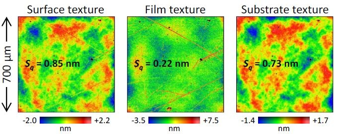Maps for oxide-on-silicon film standard measured with a 20X Mirau objective, with form removed to reveal texture