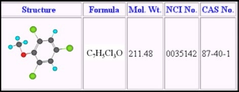 Important chemical properties of 2,4,6 Trichloroanisole