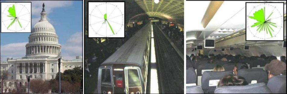 Situational awareness in public buildings, subways, and aircraft