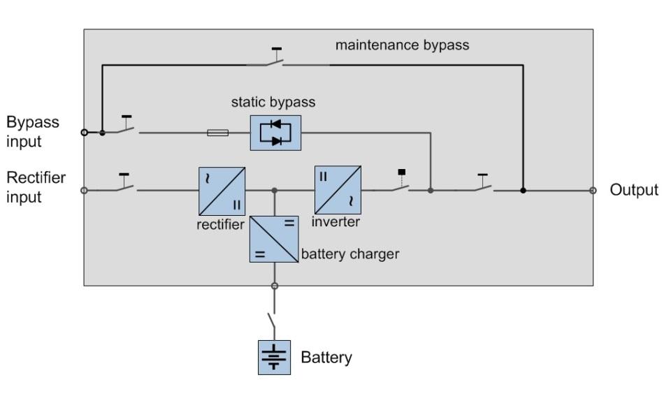 TransformerFree TransformerBased UPS Differences
