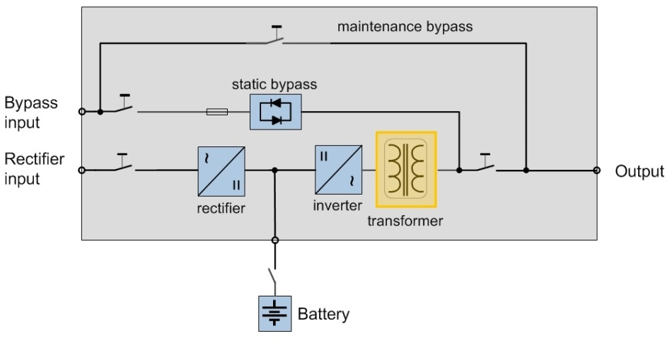 transformer free & transformer based ups differences uninterruptible power supply wiring diagram transformer based ups